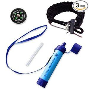 Water Filter Survival list equipment